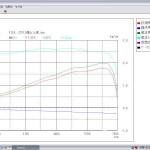 ZC31Sパワーグラフ