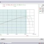 ZC31S遠山10-142比較時間